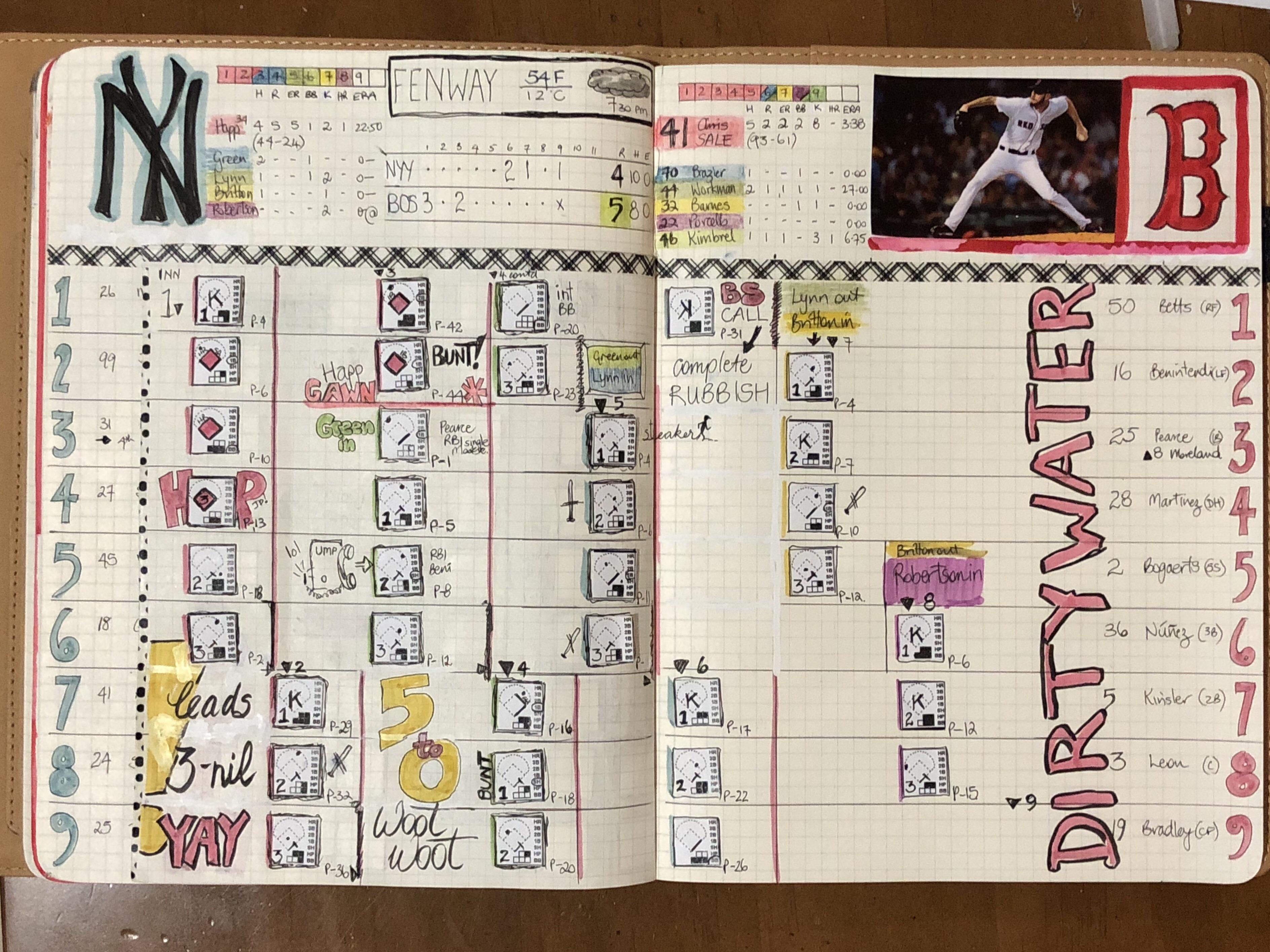 Red Sox v Yankees game 1 ALDS 2018 score notes | laurenetrim